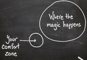 graph shows the comfort zone